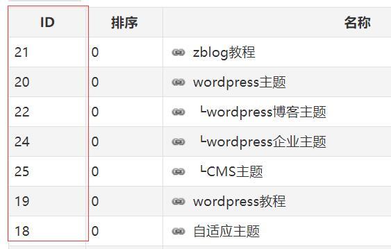 zblog分类ID获取